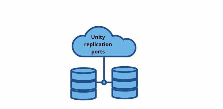 Dell-EMC-unity-Replication-Firewall-ports