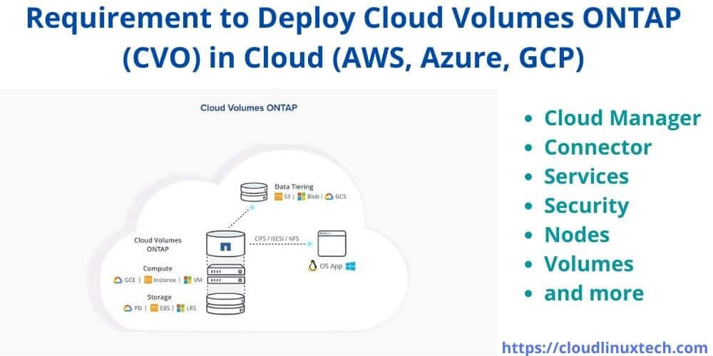 Requirement-to-deploy-Cloud-Volumes-ONTAP-CVO-in-Cloud-AWS-Azure-GCP