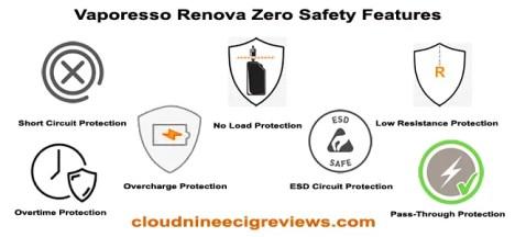 Vaporesso Renova Zero Safety Features