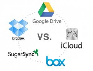 Choose A Cloud Storage 300x231 Google Drive Opens Price War for Online Cloud Storage Providers