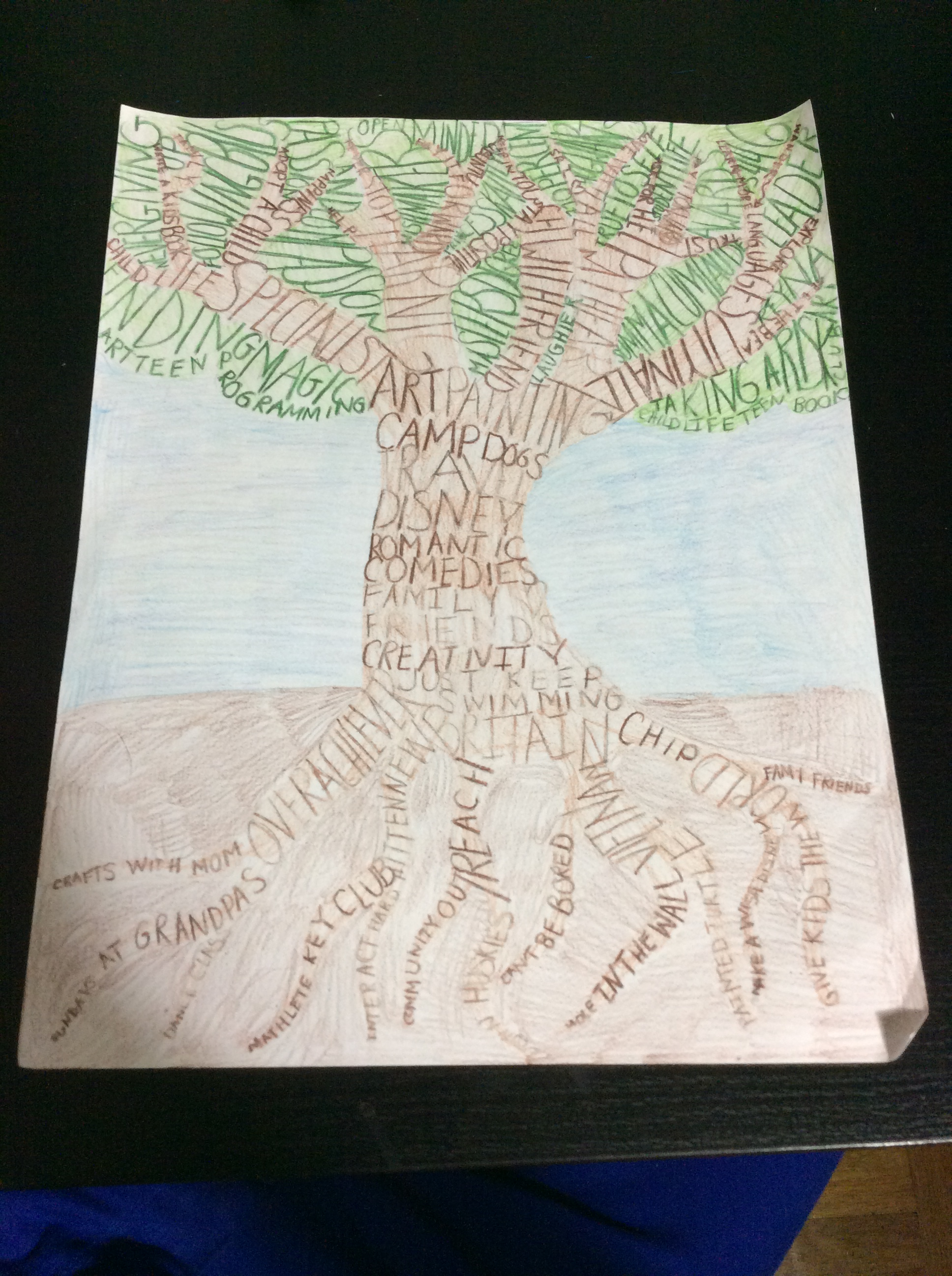 Typography Tree Project Child Life Story Circuit