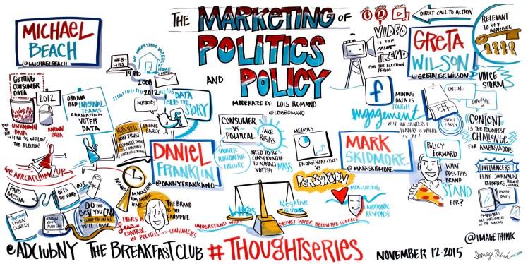 Adclub_ImageThink_PoliticsPolicy_11122015-X3