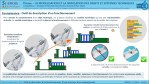 MSOST-1-5-FE1a-Outils-de-description-dun-fonctionnement