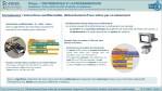 IP-2-3-FE3b-Declenchement-dune-action