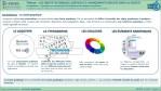 OTSCIS-1-4-FE2-Charte-graphique
