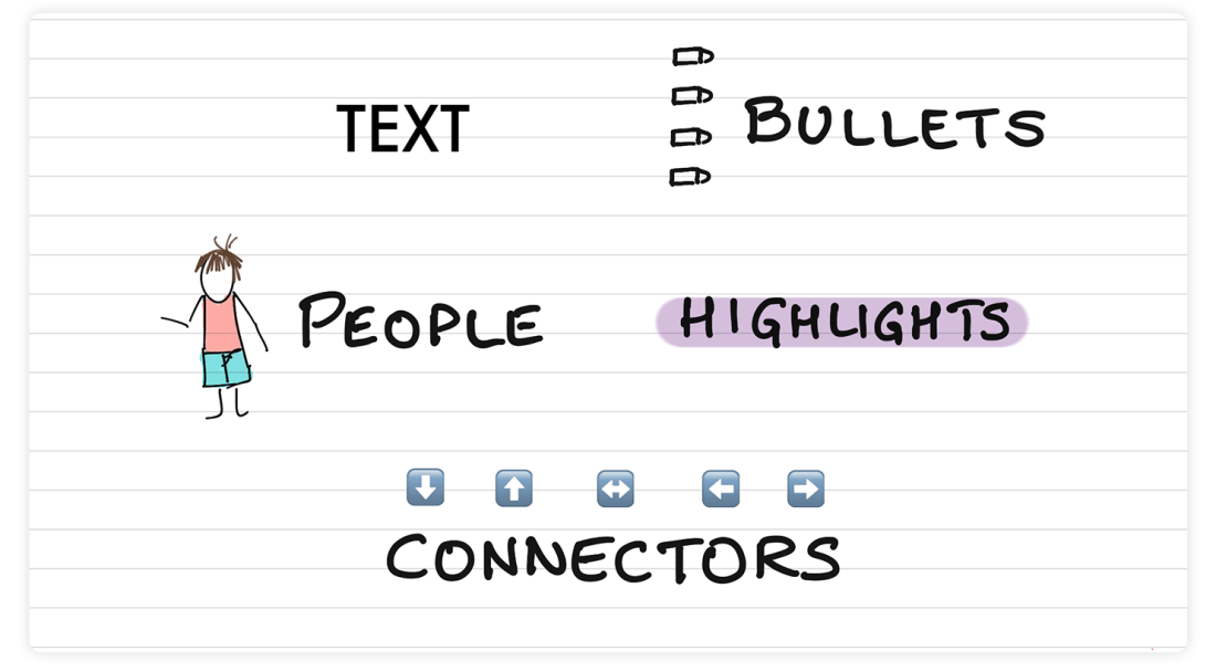 Get your basics right with Sketchnotes in Noteshelf 2