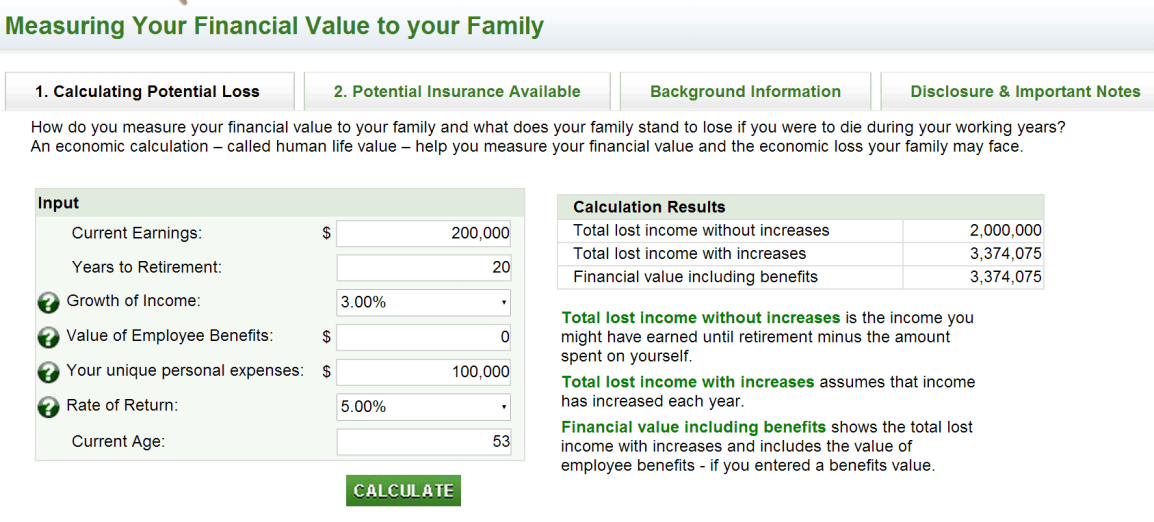 Estimating your financial value to your family