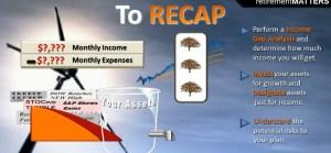 retirement income analysis