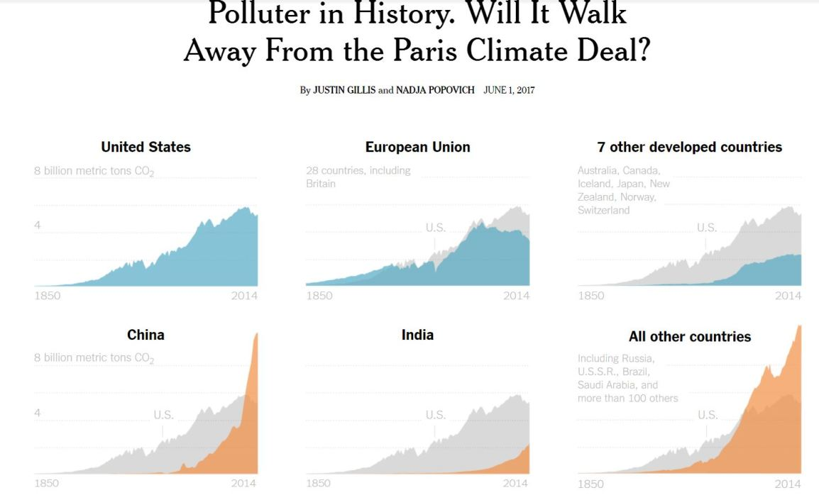 world polluters.JPG