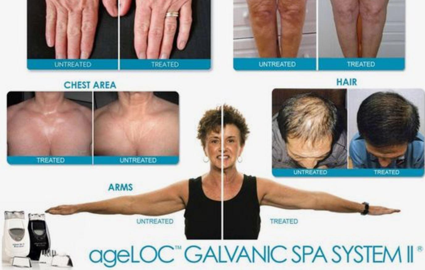 galvanic ageloc