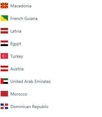 countries vi3