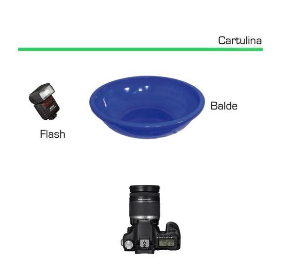Materiales para fotografiar gotas de agua