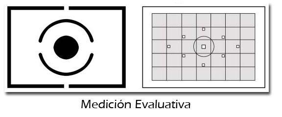 01 Medición Evaluativa