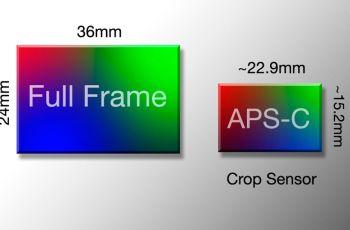 Full frame vs sensor recortado_sensores