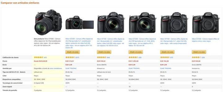 Comparar Cámaras de fotos