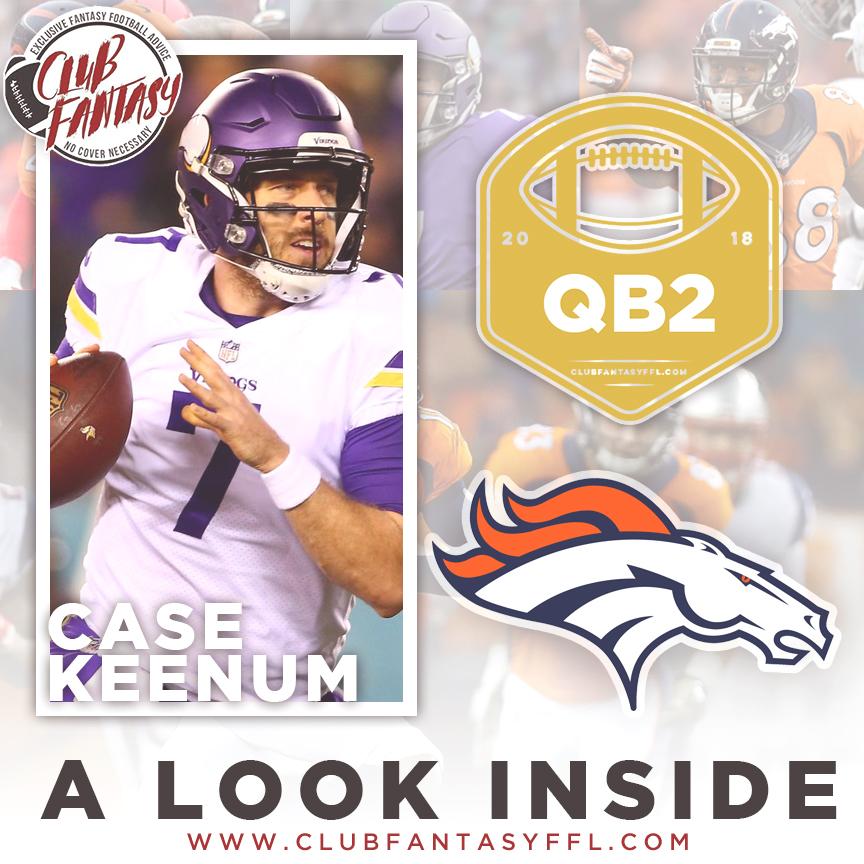 03_Case Keenum_Broncos-PlayerSpotlight