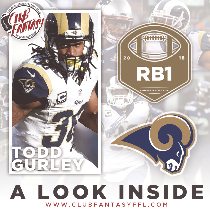 04_Todd Gurley_Rams