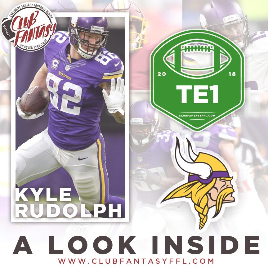 07_Kyle Rudolph_Vikings