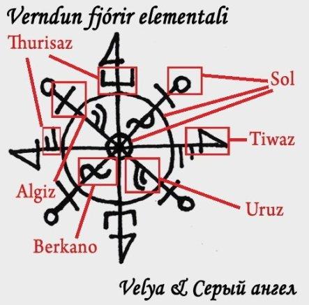 "Goldemund ""Verndun fjórir elementali - the protection of the four elements"" Author: Velya & Grey angel"