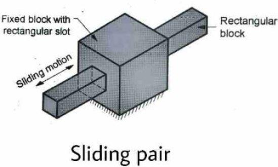 Sliding Pair