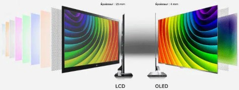 LG_OLED_LCD_Construction_Finesse_660