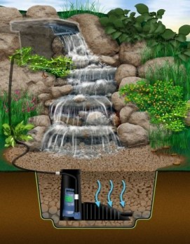 Casual Backyard Ponds Design Ideas For Garden To Try Asap39