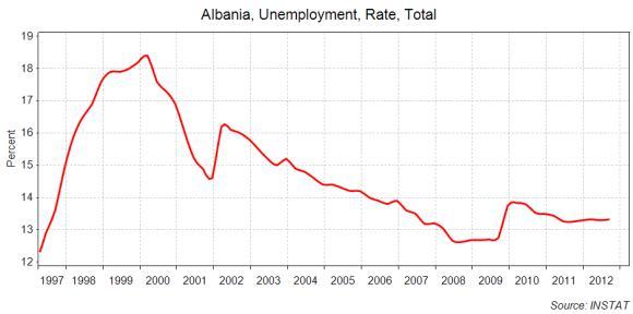 albania 2