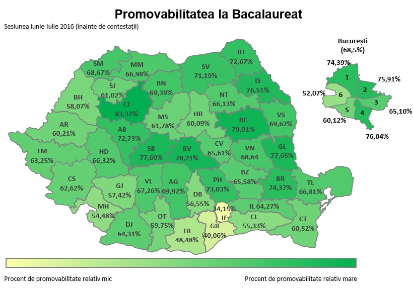 promovabilitate bac 2016 cluj top