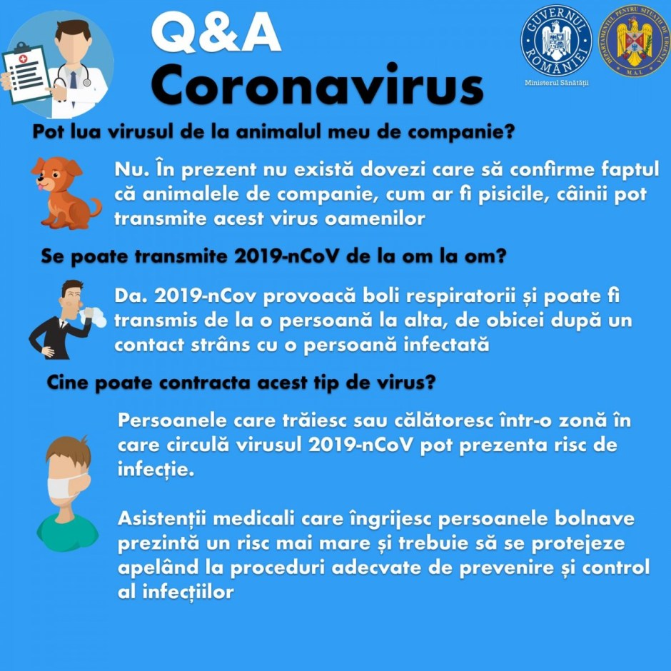 cum se transmite coronavirus