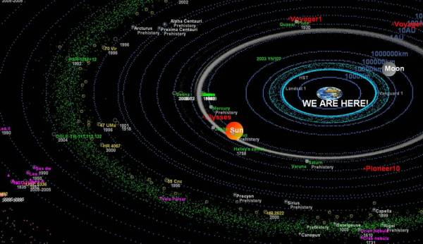 Mapping the Universe: Space, Time, and Discoveries