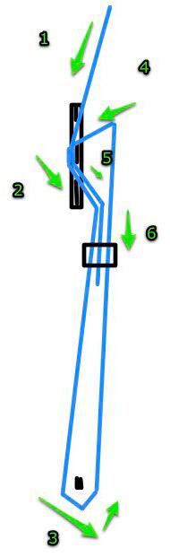 Camera strap configuration