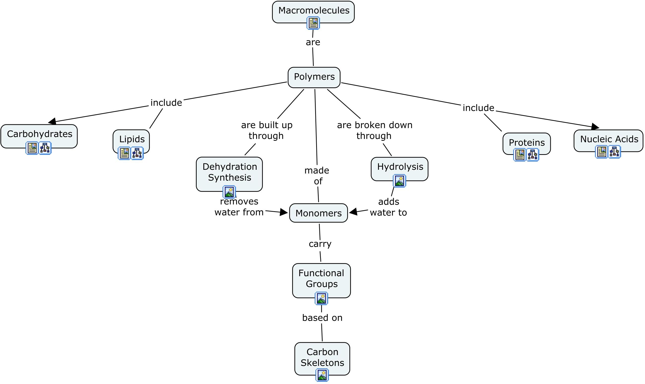 Ihmc Public Cmaps 3