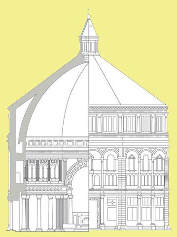 La Chiesa Romanica Quali Sono Gli Aspetti Storici