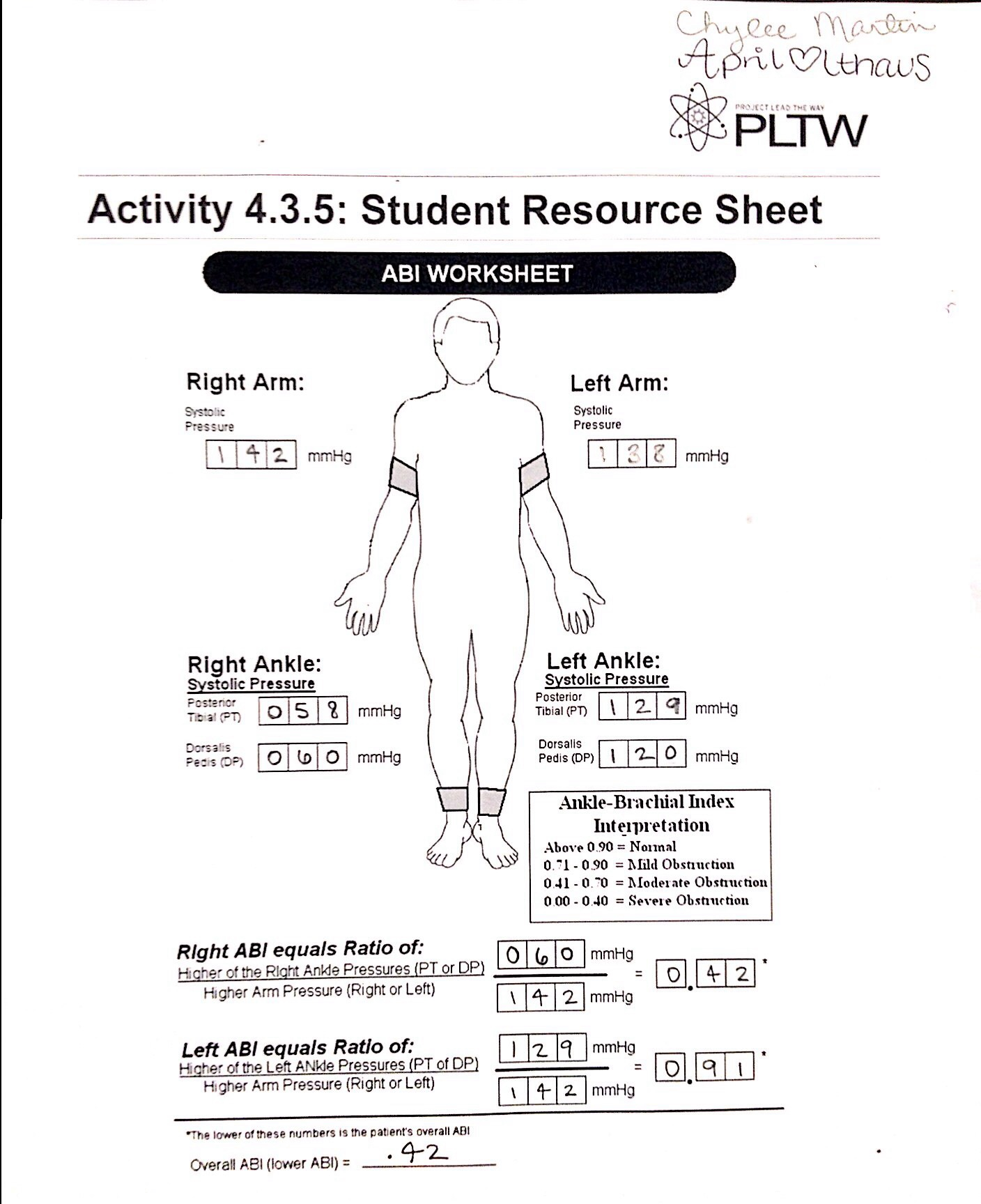 Worksheet Abi Worksheet Worksheet Fun Worksheet Study Site