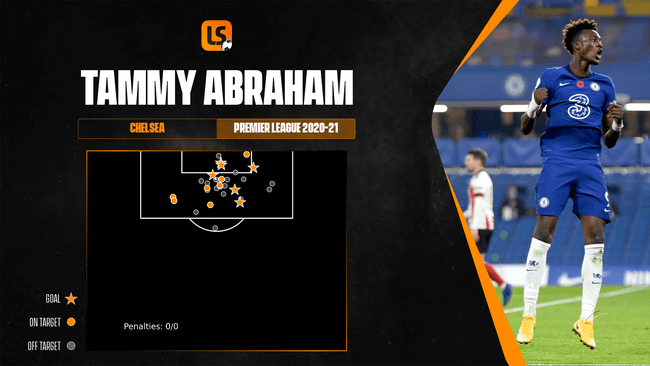 Tammy Abraham could be the ideal player to lead the line for West Ham next season