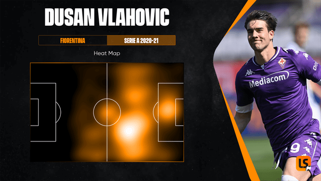 Dusan Vlahovic's all-round game makes him more than just a penalty box poacher