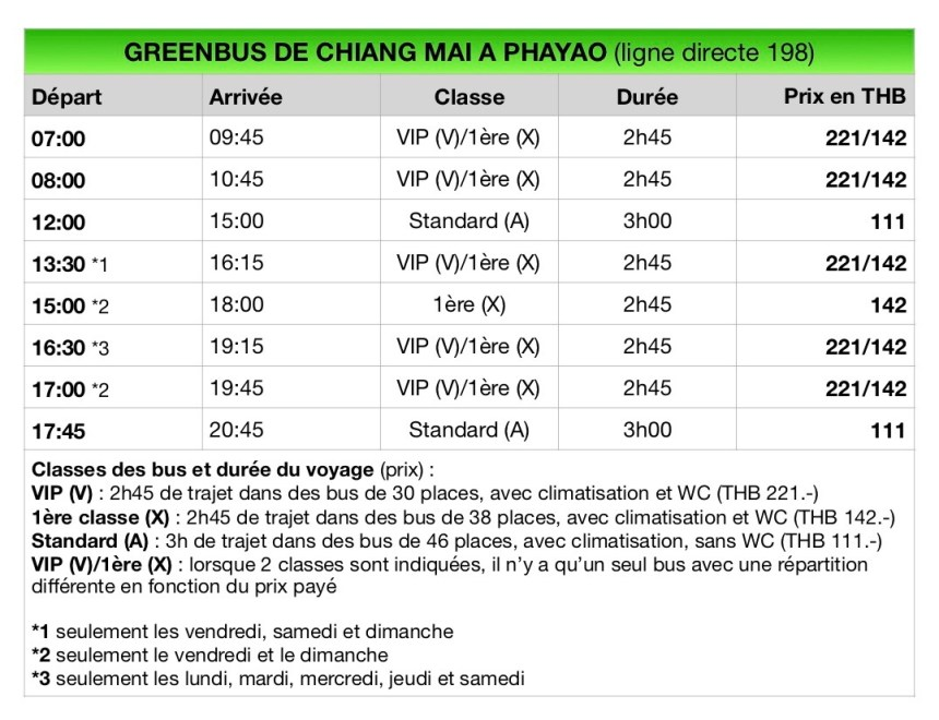 GreenBus Phayao direct