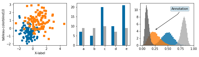 Python's Matplotlib Version 2 2 is here — Python, R, and Linux Tips