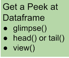 Get a peek at Dataframe