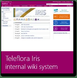 Teleflora Internal Resource Information System