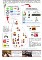 Info Graphic -CMEV PGE 2015 Sinhala