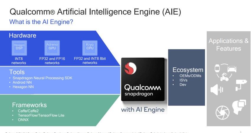 Qualcomm AI Engine, Artificial Intelligence, ИИ, искуственный Интеллект