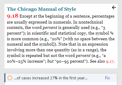 """Screenshot from Chicago Style for PerfectIt. The Chicago Manual of Style. 9.18 Except at the beginning of a sentence, percentages are usually expressed in numerals. In nontechnical contexts, the word percent is generally used (e.g., """"3 percent""""); in scientific and statistical copy, the symbol % is more common (e.g., """"20%"""" [with no space between the numeral and the symbol]). Note that in an expression involving more than one quantity (as in a range), the symbol is repeated but not the word percent (e.g., """"a 20%–25% increase""""; but """"90–95 percent""""). See also 9.17. …of cases increased 27% in the first year… Fix"""
