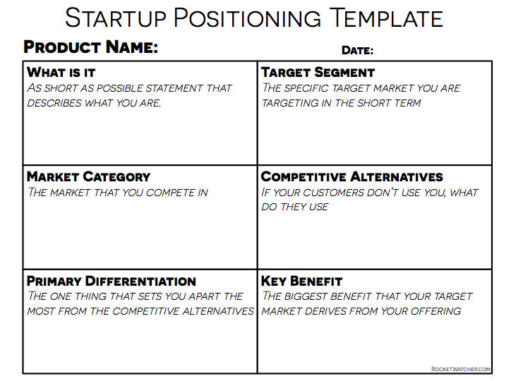 Startup Positioning Template