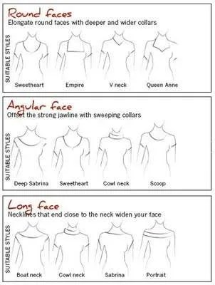 Image is to give guideance on what type neckline to choose for your headshot