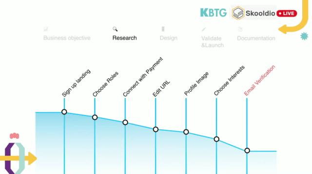 "Skooldio x KBTG - Design Workflow Meetup | ""ตั๊ง"" กับเส้นทาง UX/UI - จากสถาปัตฯ สู่ Lead Designer บริษัทต่างชาติในวัย 26 ปี | Skooldio Blog"