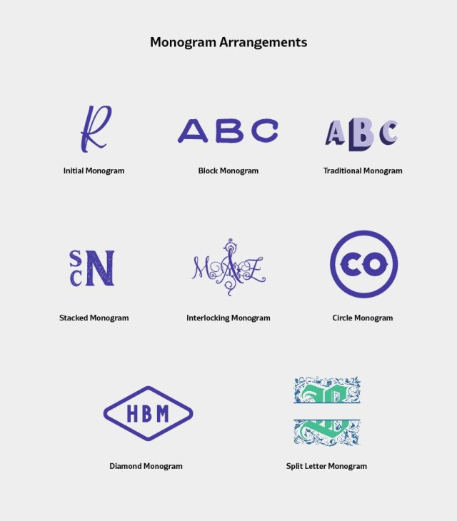What Is a Monogram? Types, Designs, and Ideas