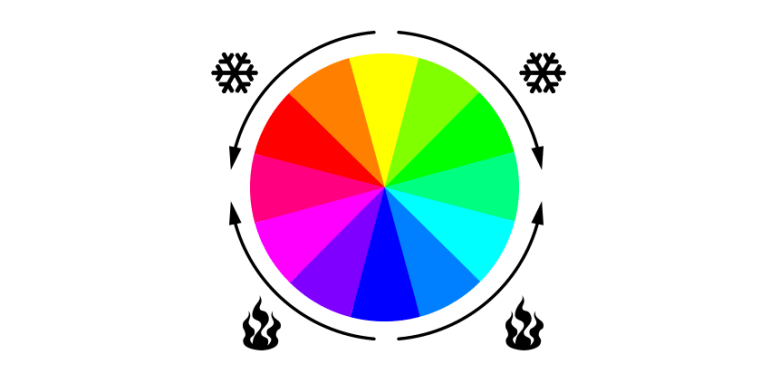 revised color temperature wheel