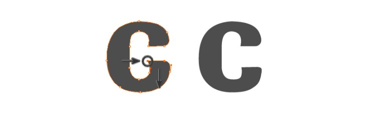 how to manipulate the letter C