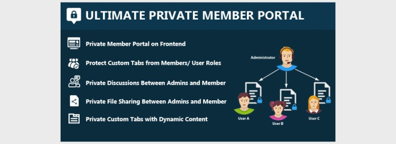 Ultimate Private Member Portal